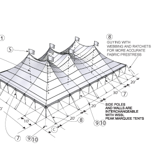 Twin Peak Pole Tent drawing, two ends, one mid, side poles