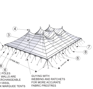 Wiring Harness Design Ppt