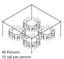 Peak Marquee MQ20H Seating Suggestion, 40 Persons, 10 sqf per persons, round tables