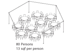 Peak Marquee MQ34Hex Seating Suggestion, 80 Persons, 13sqf per person, round tables